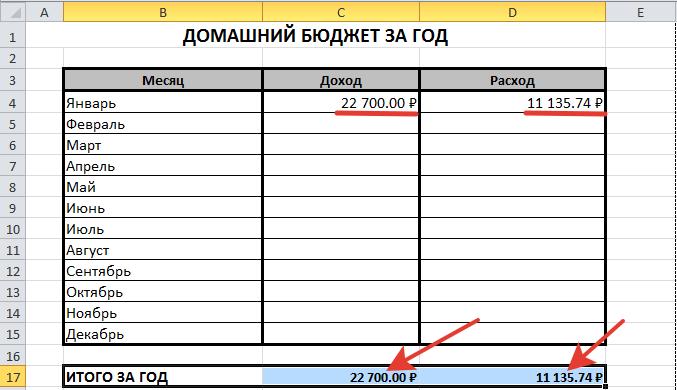 Таблица доходов и расходов в Excel
