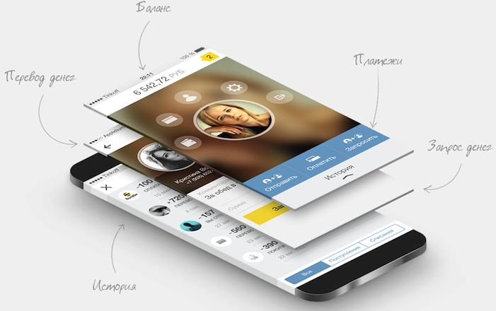 Сервисы мобильного приложения