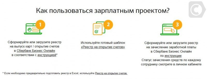 Сбербанк - зарплатный проект для юридических лиц