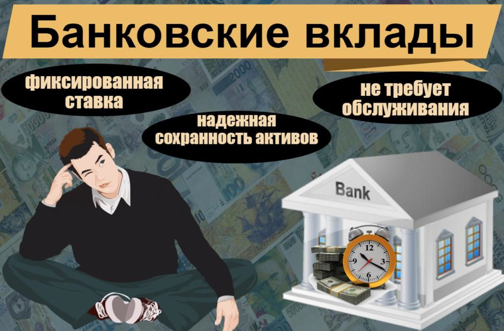 Банковские ставки по вкладам физических лиц