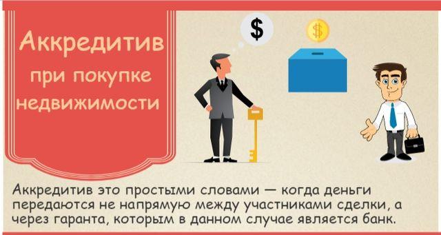 аккредитовать сбербанк
