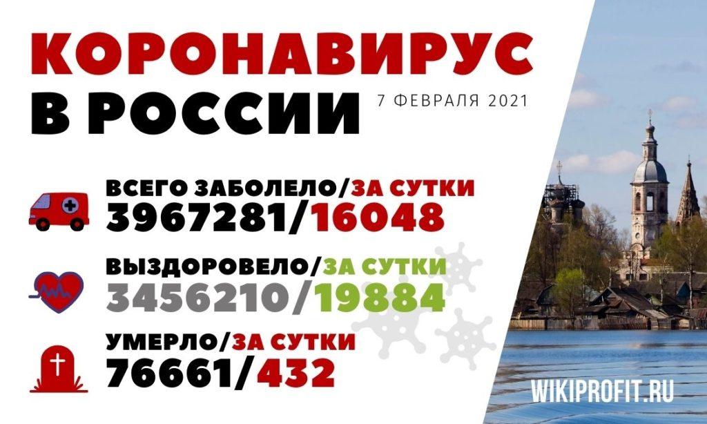 Коронавирус Россия 7 февраля