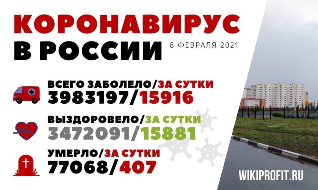 Коронавирус Россия 8 февраля